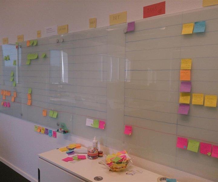 Kanban Task Board wall